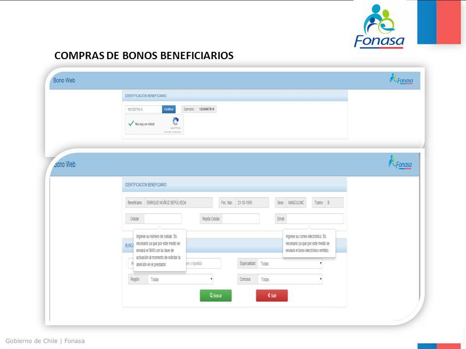FONASA Subdepto. Gestión Territorial DZS Compra Bono WEB Beneficiarios. -  ppt descargar